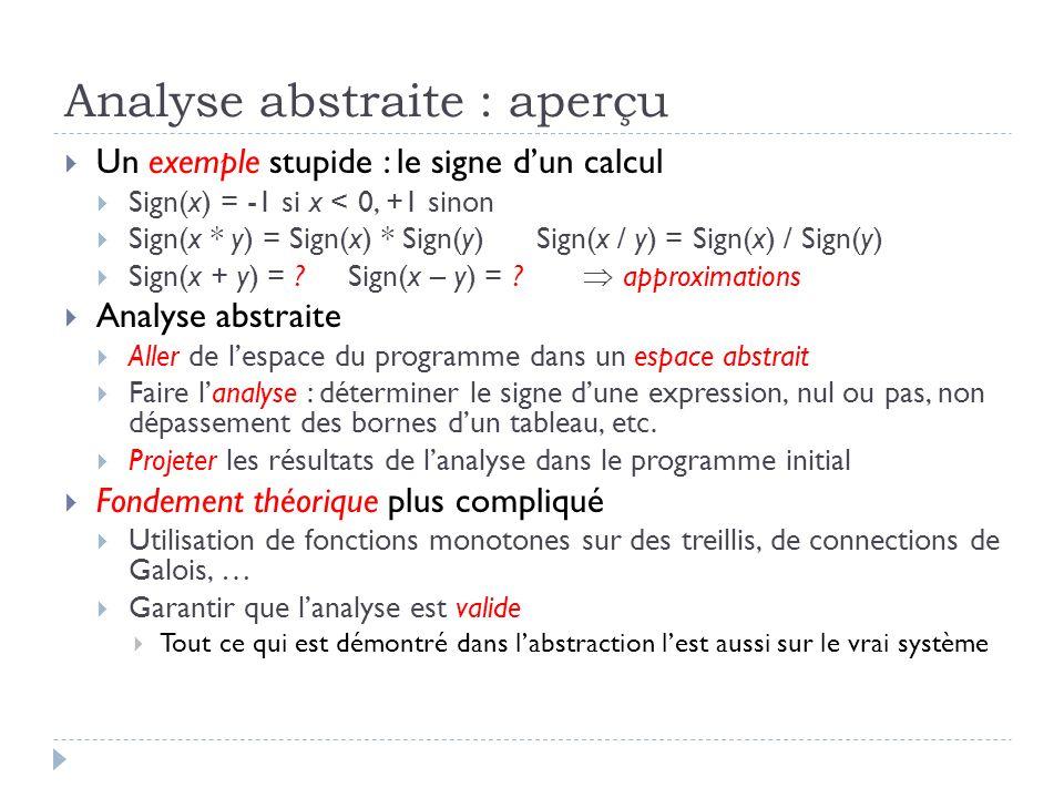 Analyse abstraite : aperçu