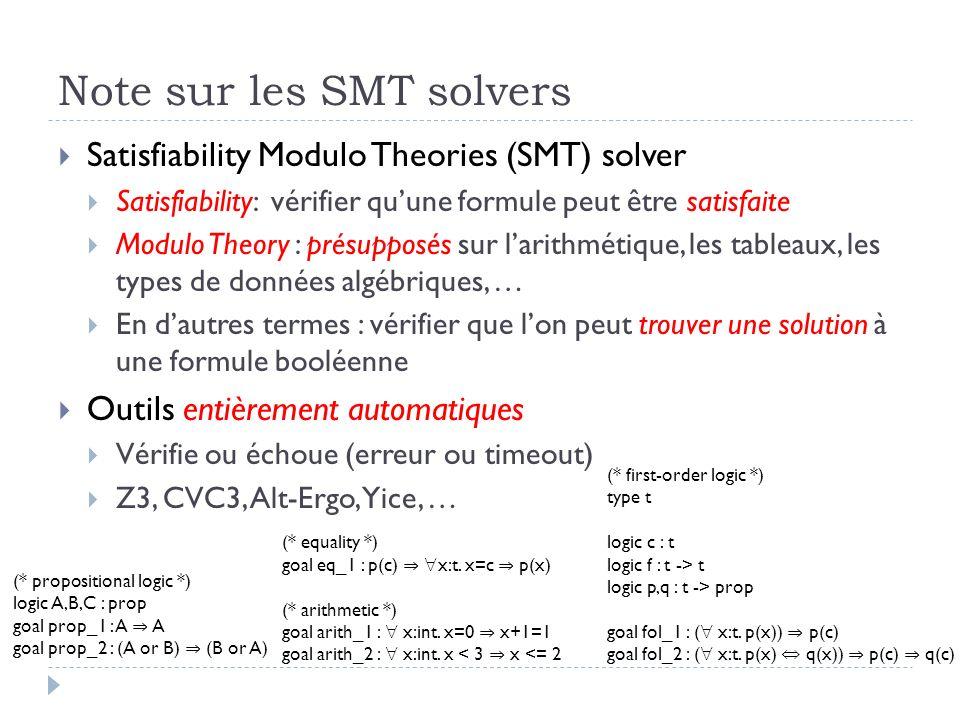 Note sur les SMT solvers