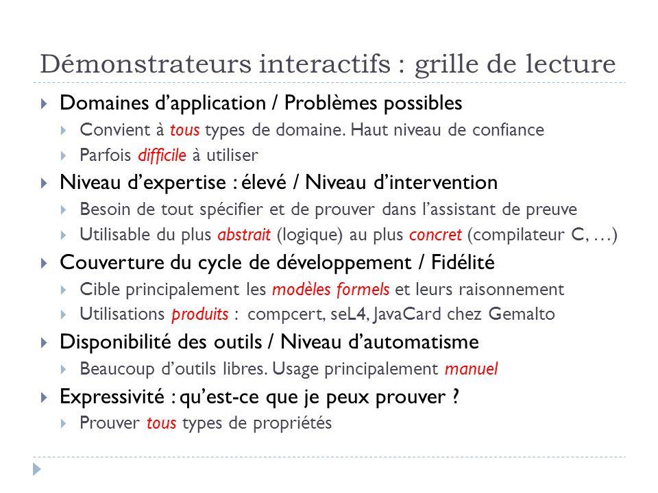 Démonstrateurs interactifs : grille de lecture