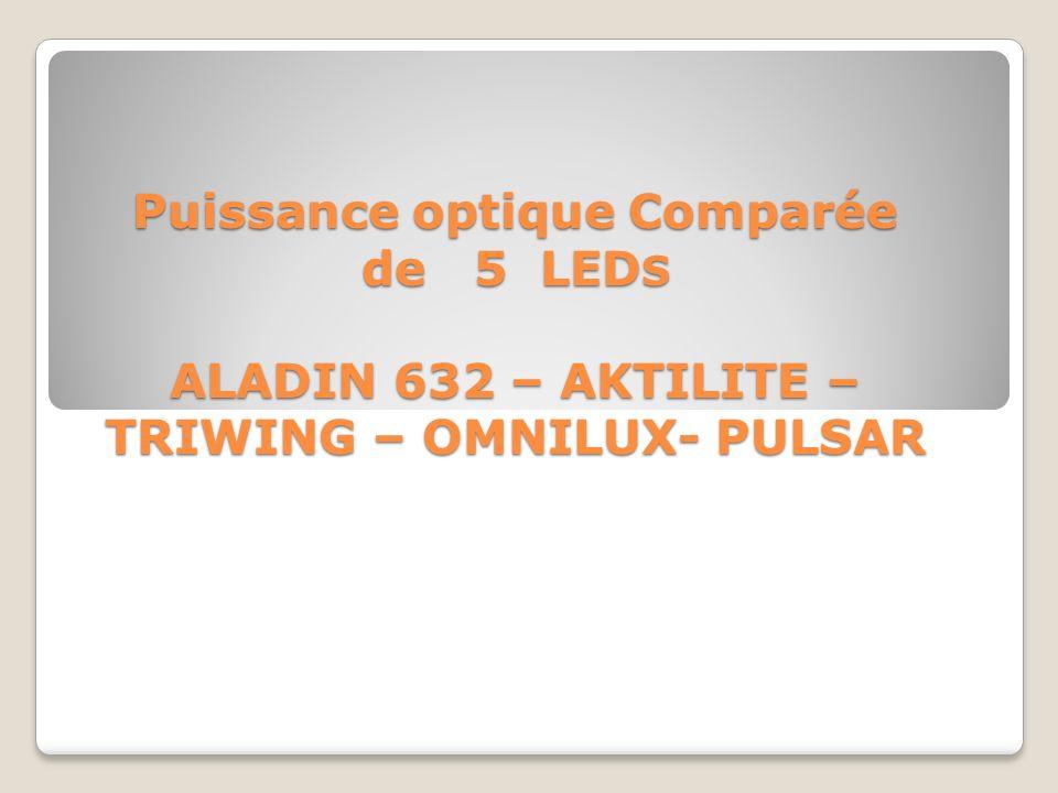 Puissance optique Comparée de 5 LEDS ALADIN 632 – AKTILITE – TRIWING – OMNILUX- PULSAR