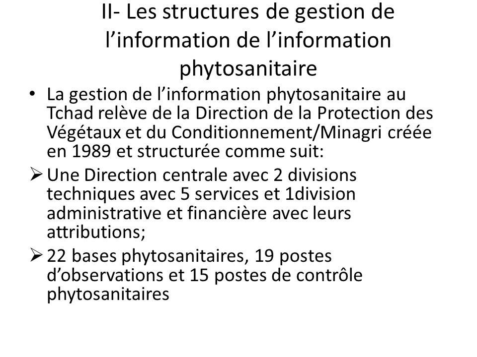 II- Les structures de gestion de l'information de l'information phytosanitaire