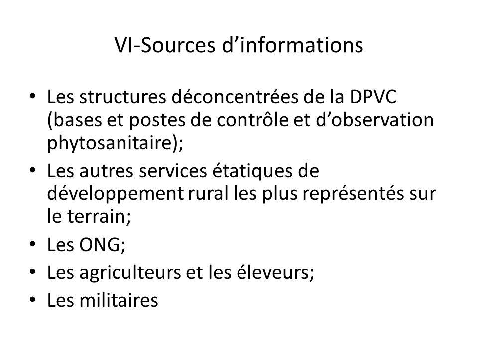 VI-Sources d'informations