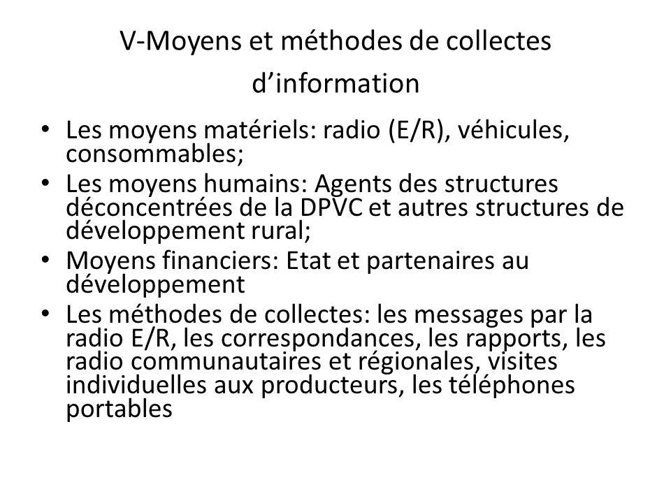 V-Moyens et méthodes de collectes d'information