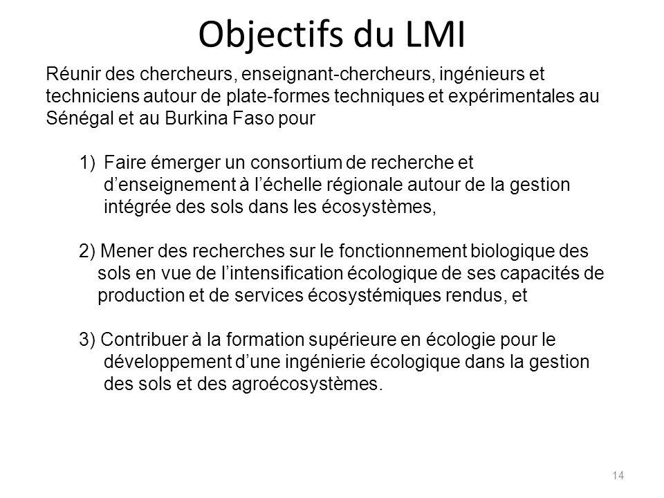 Objectifs du LMI