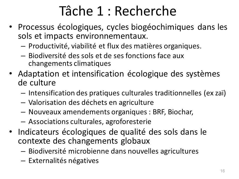 Tâche 1 : Recherche Processus écologiques, cycles biogéochimiques dans les sols et impacts environnementaux.
