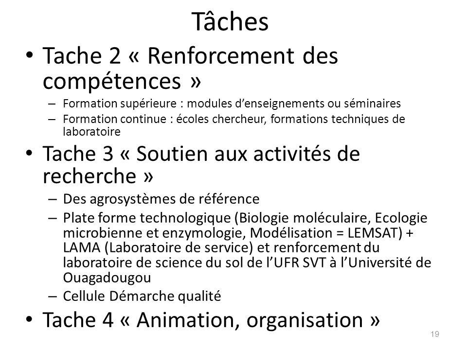 Tâches Tache 2 « Renforcement des compétences »