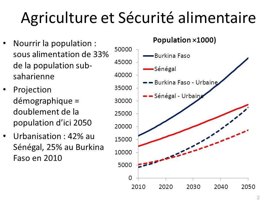 Agriculture et Sécurité alimentaire