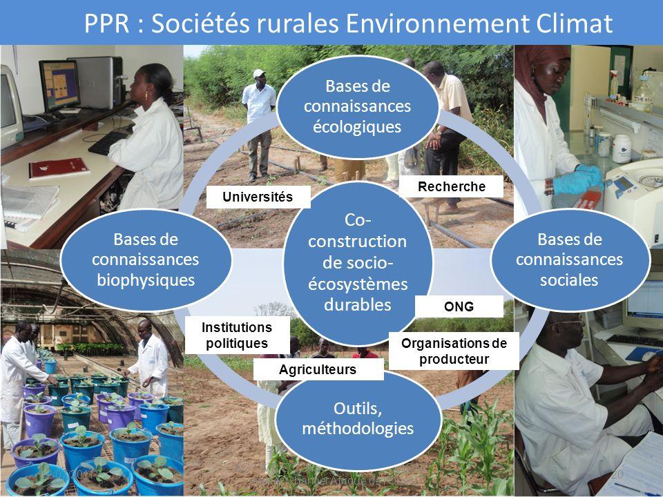 PPR : Sociétés rurales Environnement Climat