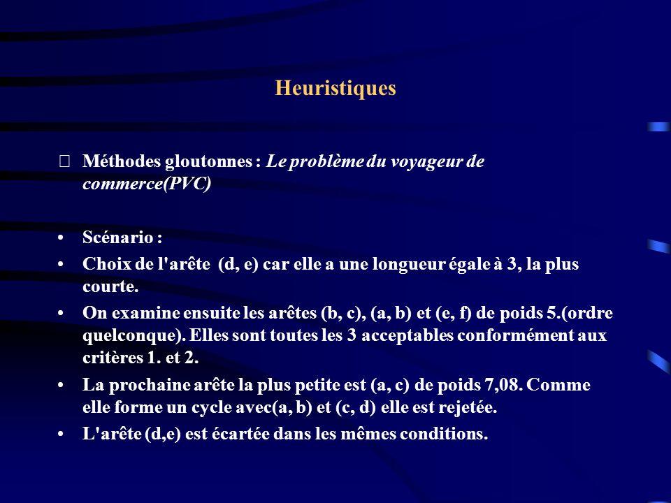 Heuristiques Méthodes gloutonnes : Le problème du voyageur de commerce(PVC) Scénario :