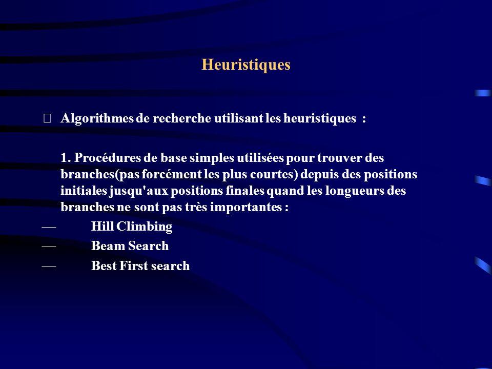 Heuristiques Algorithmes de recherche utilisant les heuristiques :