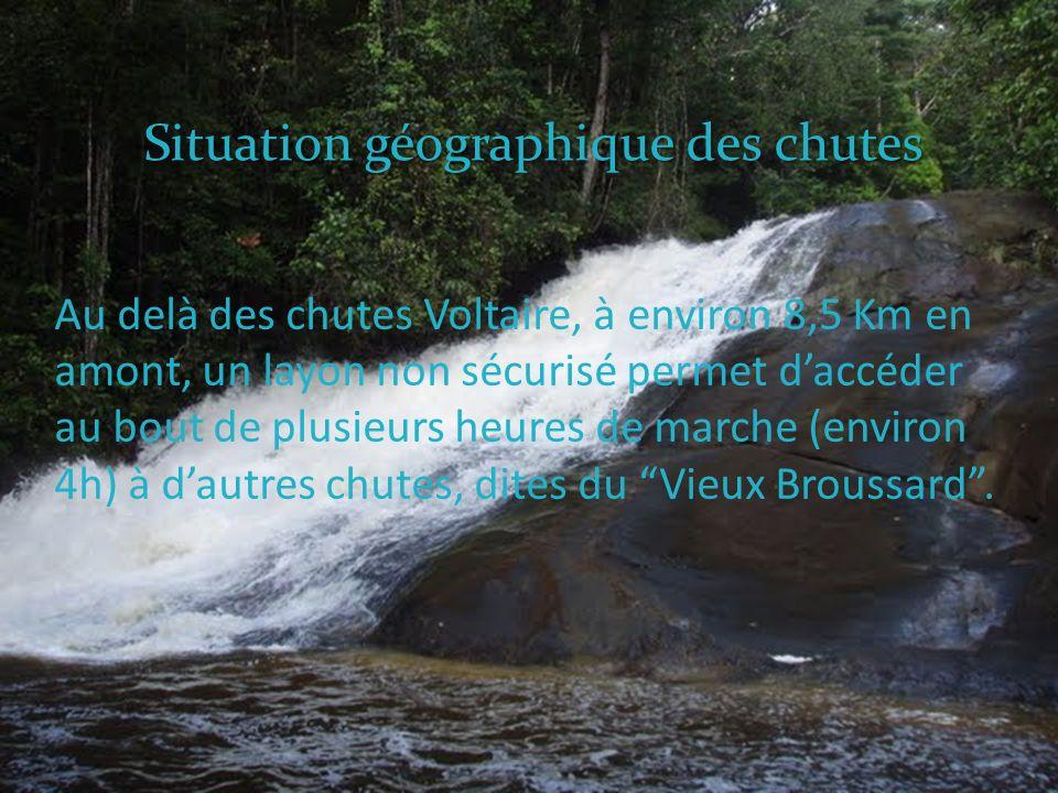 Situation géographique des chutes