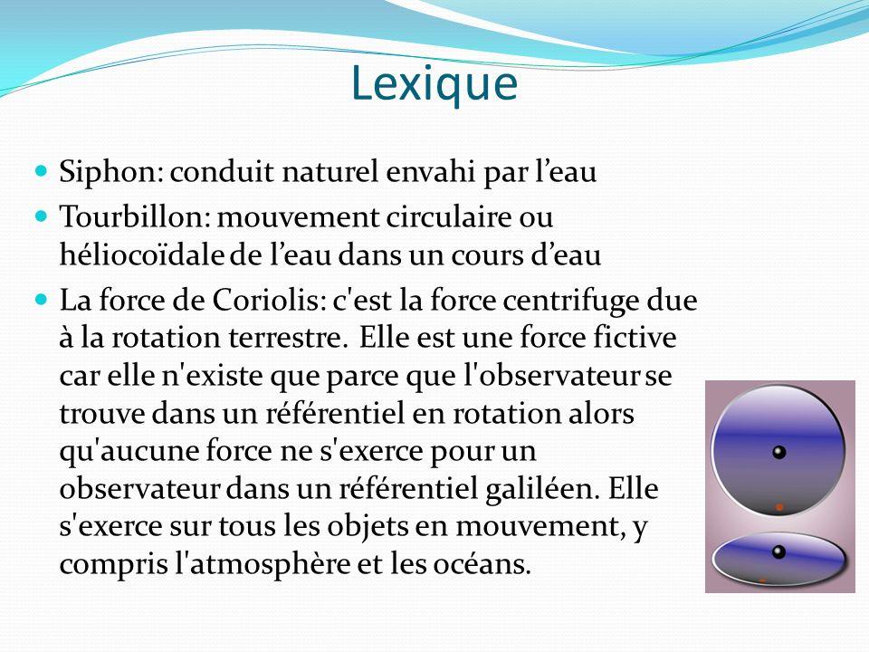 Lexique Siphon: conduit naturel envahi par l'eau