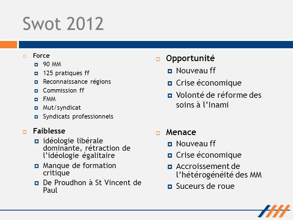 Swot 2012 Opportunité Menace Nouveau ff Crise économique