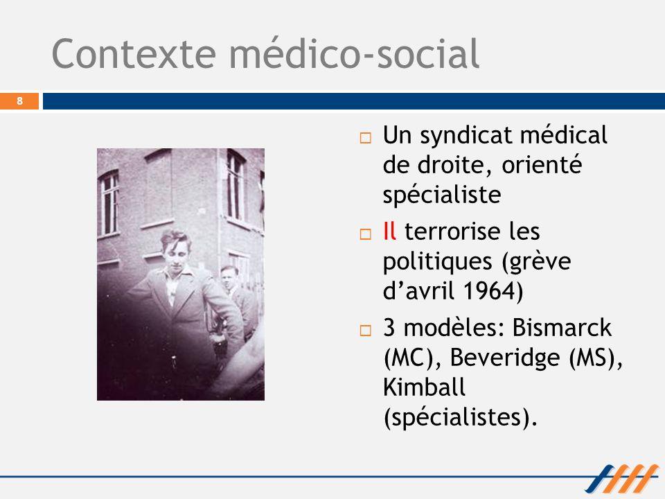 Contexte médico-social