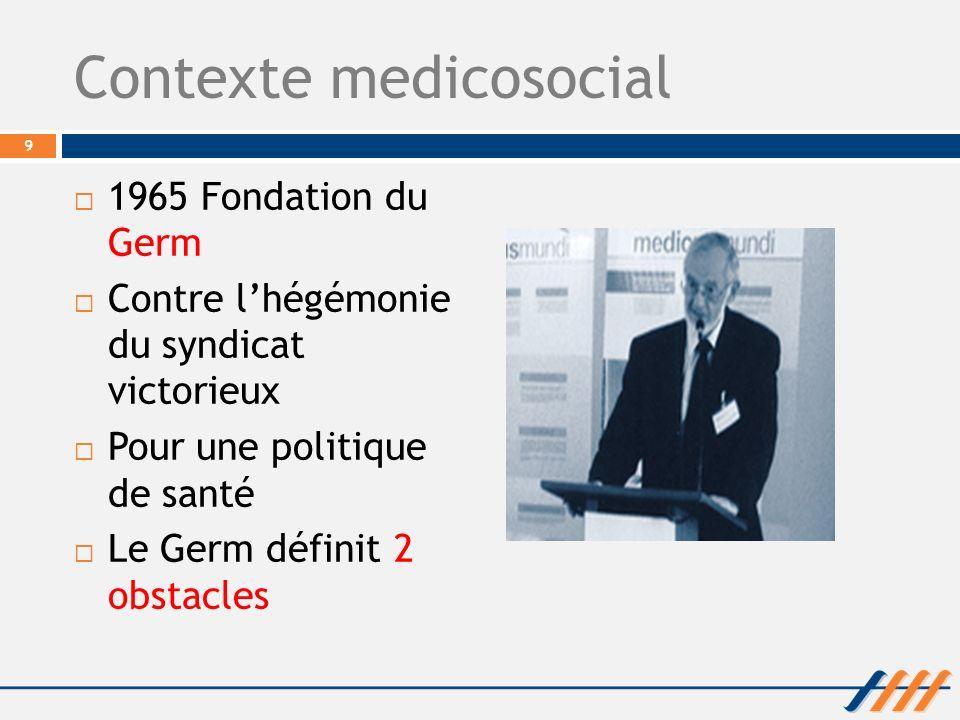 Contexte medicosocial
