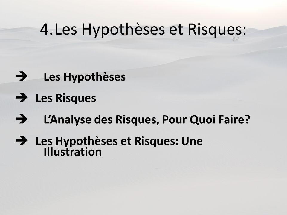 4. Les Hypothèses et Risques: