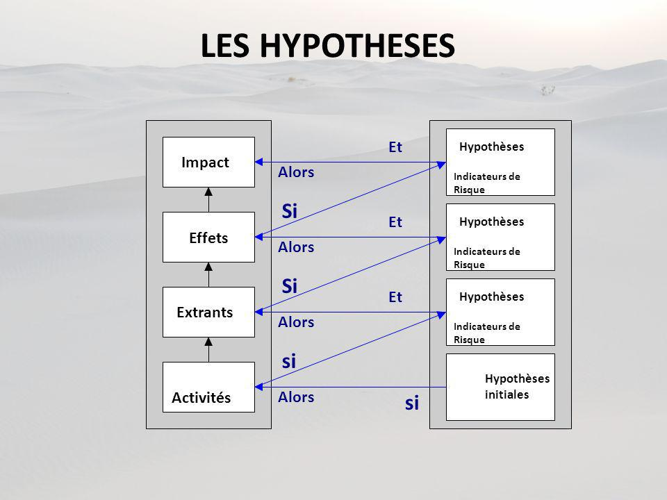 LES HYPOTHESES Si si Et Impact Alors Effets Extrants Activités
