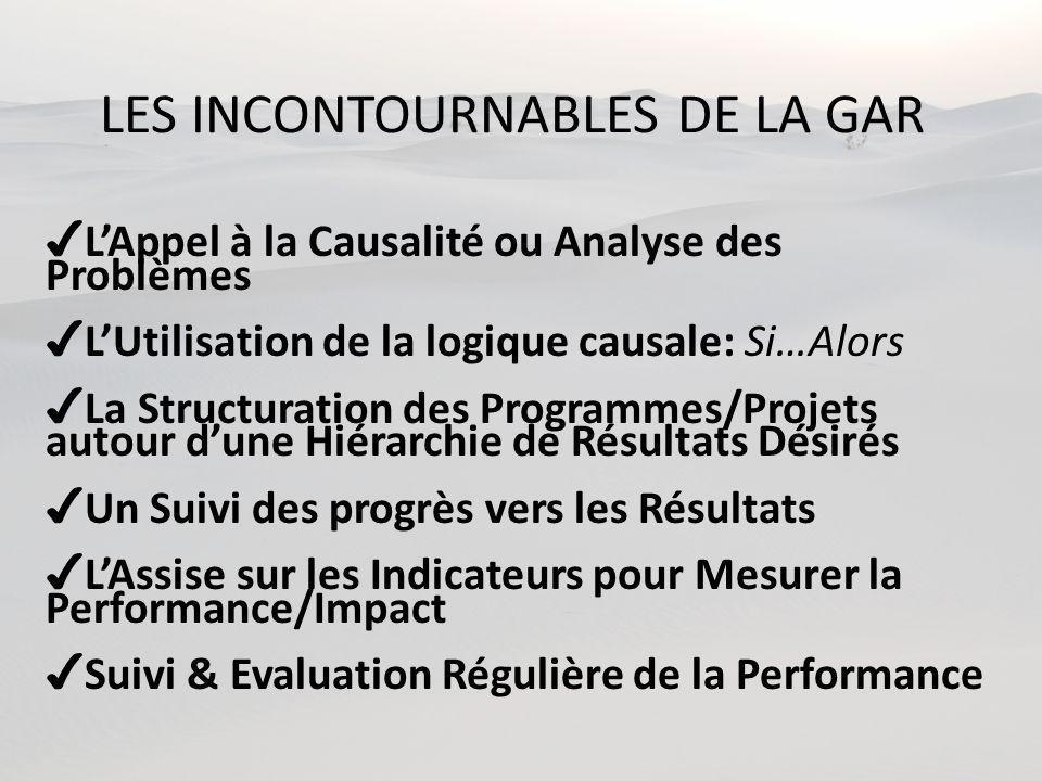 LES INCONTOURNABLES DE LA GAR