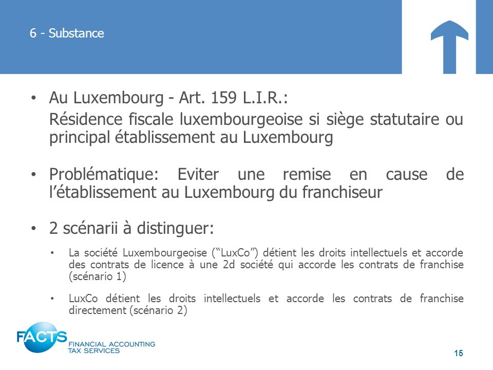 Au Luxembourg - Art. 159 L.I.R.: