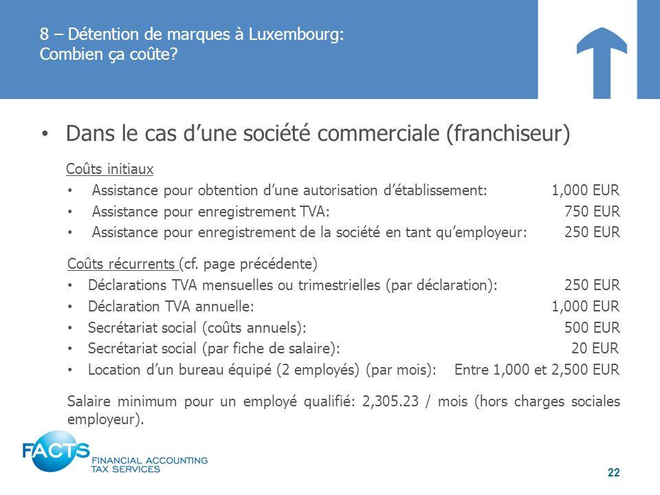 8 – Détention de marques à Luxembourg: Combien ça coûte