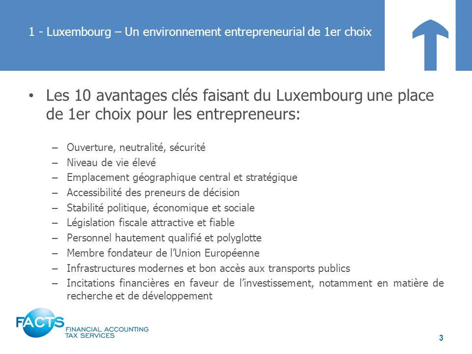 1 - Luxembourg – Un environnement entrepreneurial de 1er choix