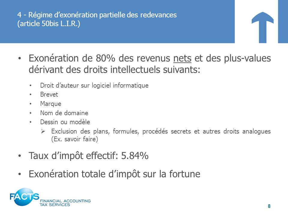 Taux d'impôt effectif: 5.84% Exonération totale d'impôt sur la fortune