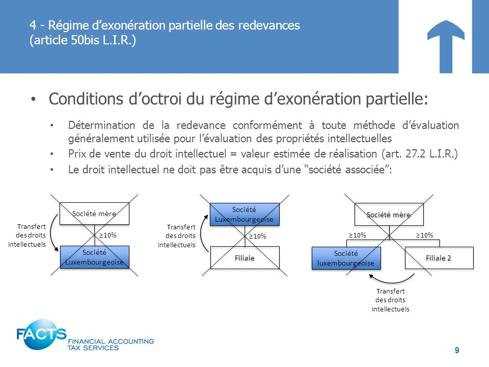 Conditions d'octroi du régime d'exonération partielle: