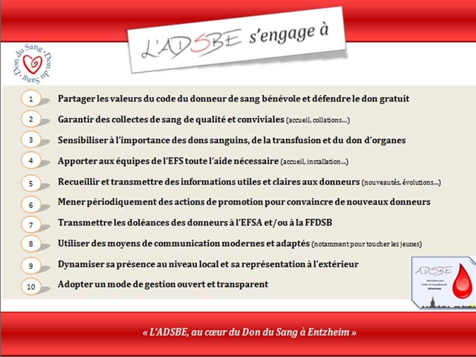 PANNEAUX D'INFORMATIONS