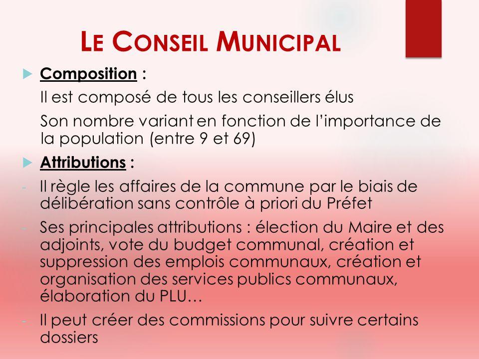 Le Conseil Municipal Composition :