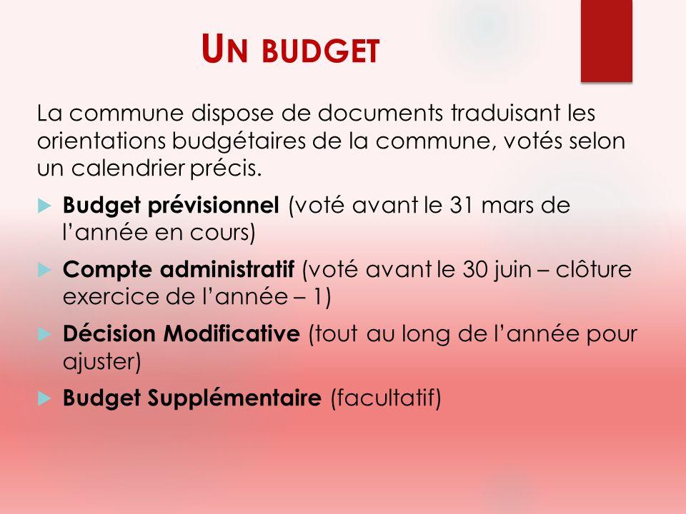 Un budget La commune dispose de documents traduisant les orientations budgétaires de la commune, votés selon un calendrier précis.