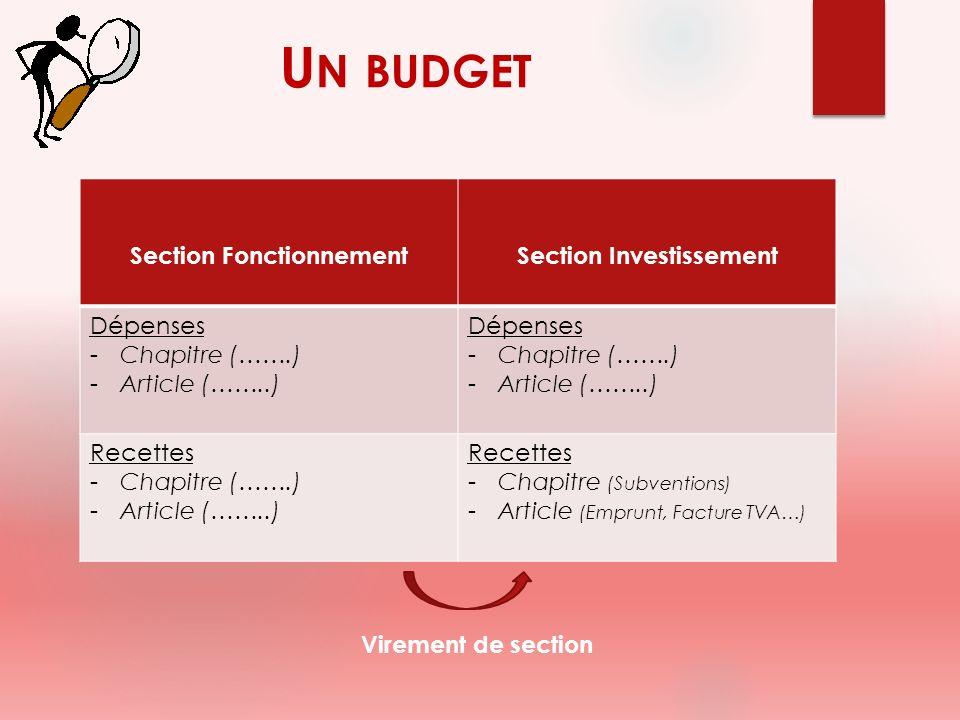 Section Fonctionnement Section Investissement
