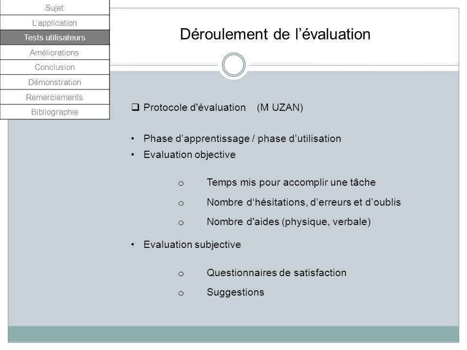 Déroulement de l'évaluation