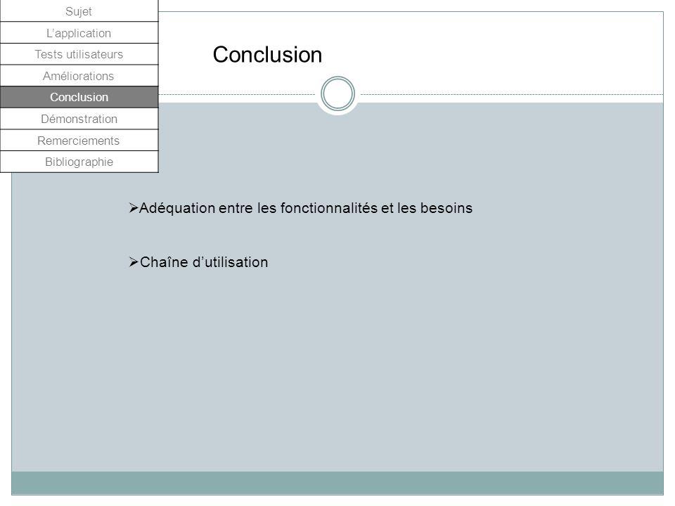 Conclusion Adéquation entre les fonctionnalités et les besoins