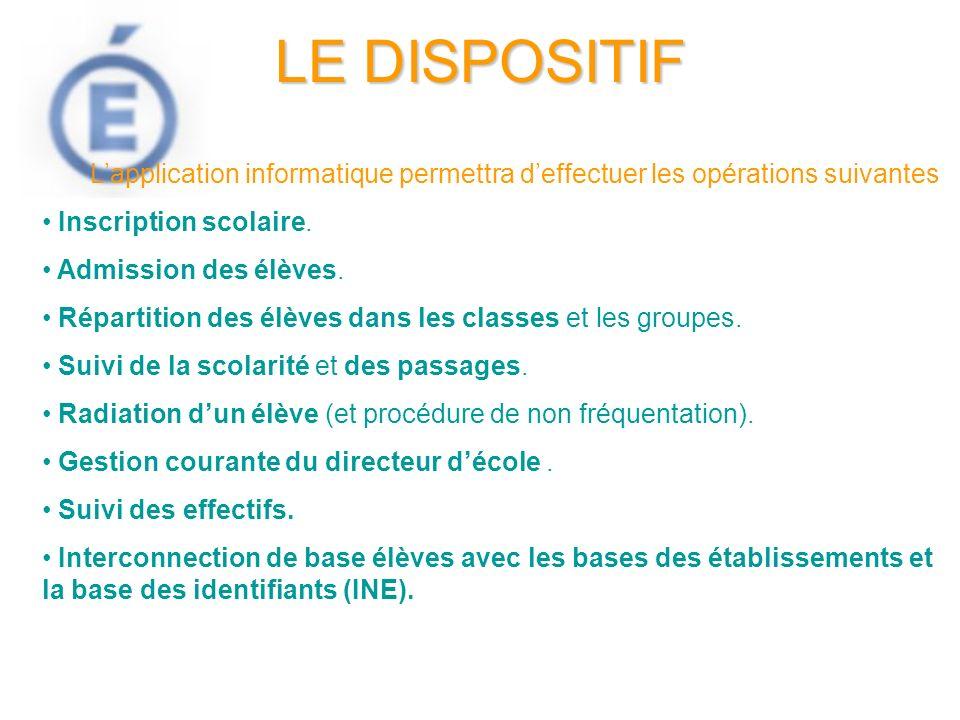 LE DISPOSITIF L'application informatique permettra d'effectuer les opérations suivantes. Inscription scolaire.