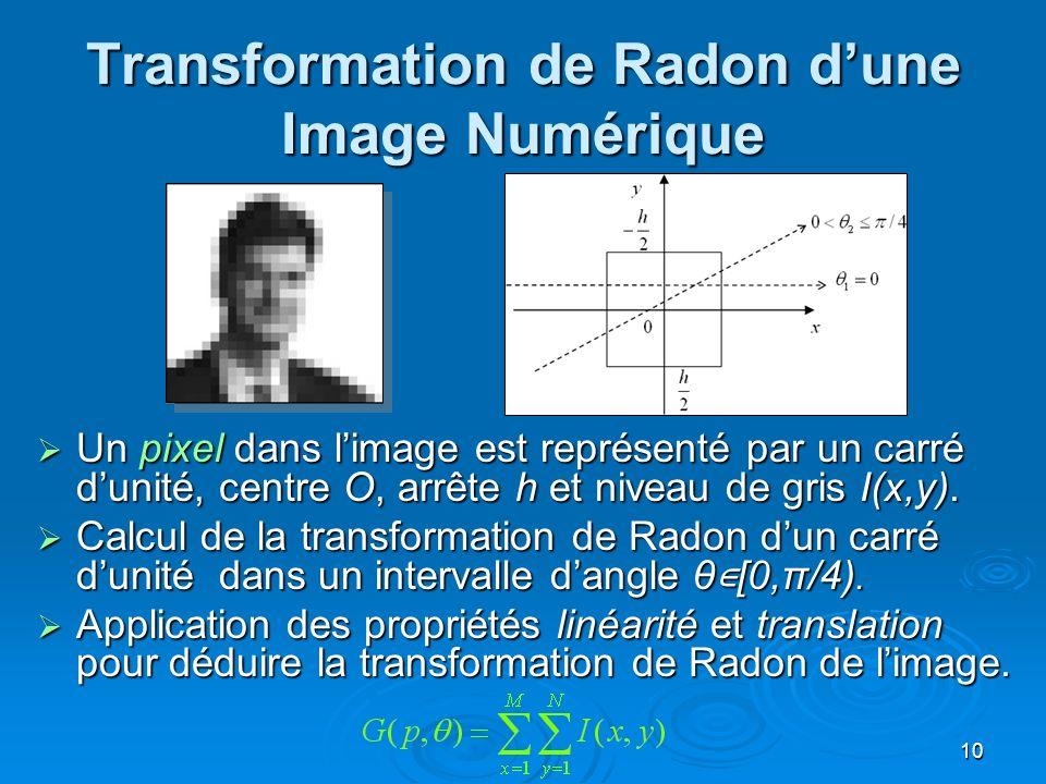 Transformation de Radon d'une Image Numérique