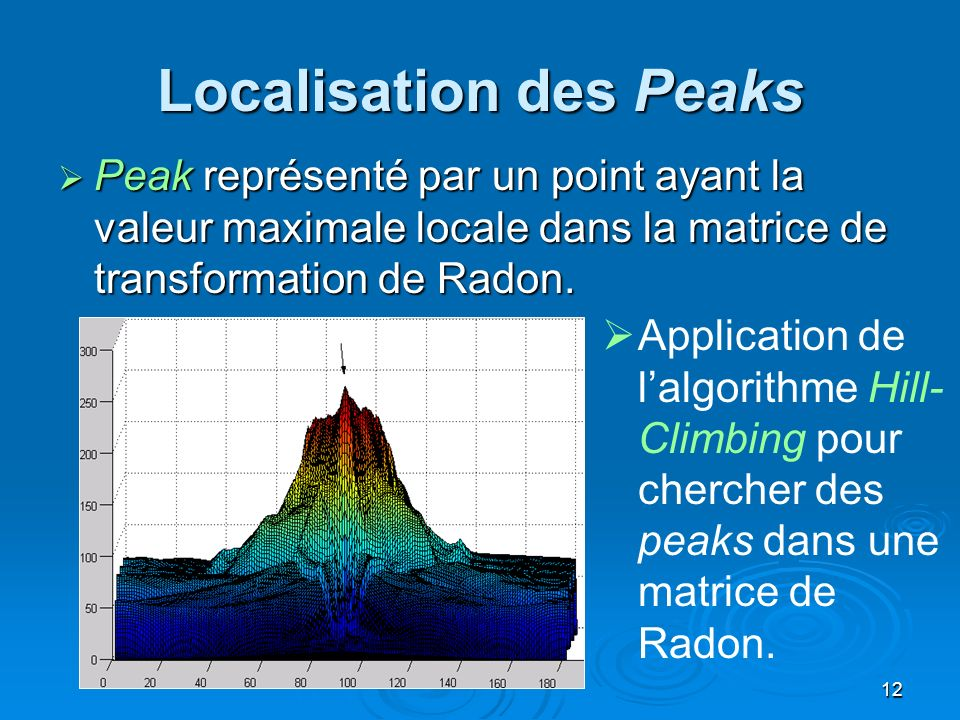 Localisation des Peaks