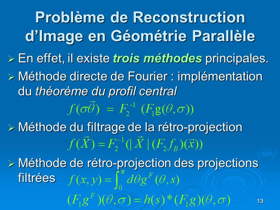 Problème de Reconstruction d'Image en Géométrie Parallèle