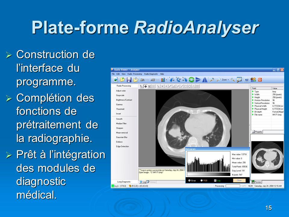 Plate-forme RadioAnalyser
