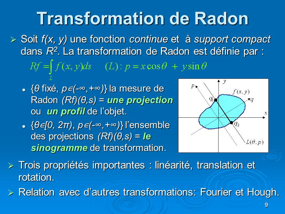 Transformation de Radon