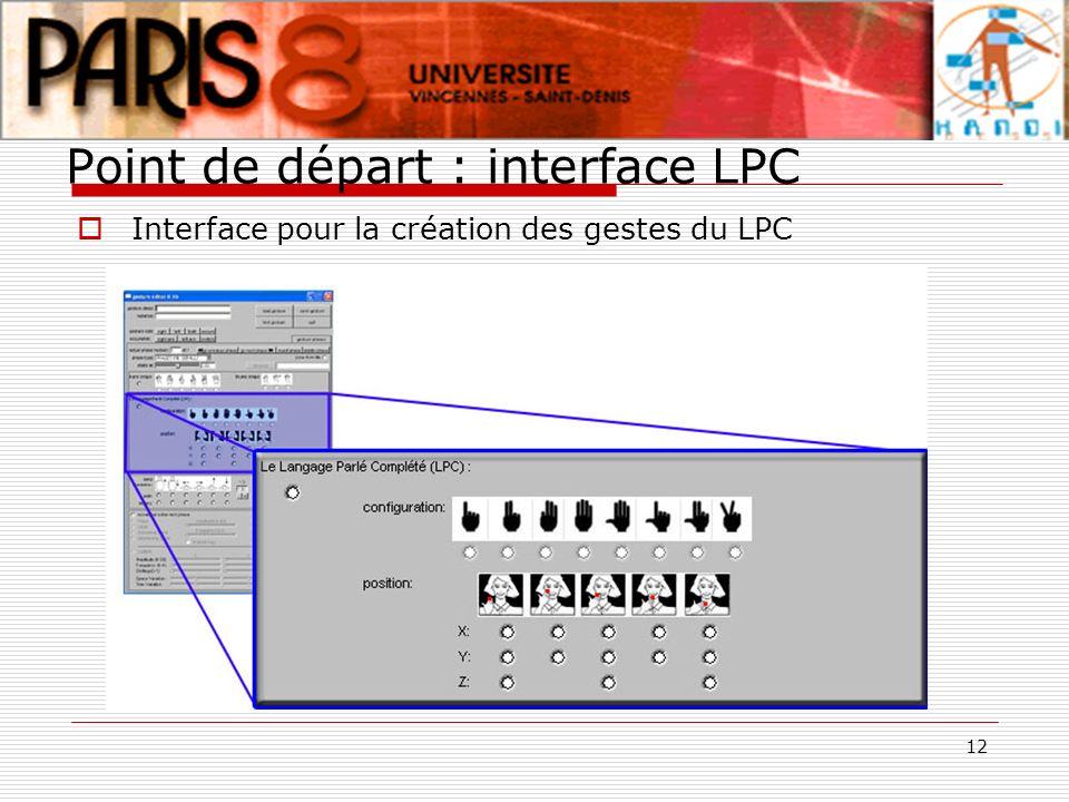 Point de départ : interface LPC