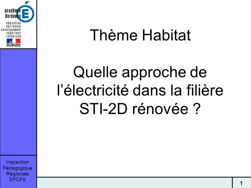 Thème Habitat Quelle approche de l'électricité dans la filière STI-2D rénovée