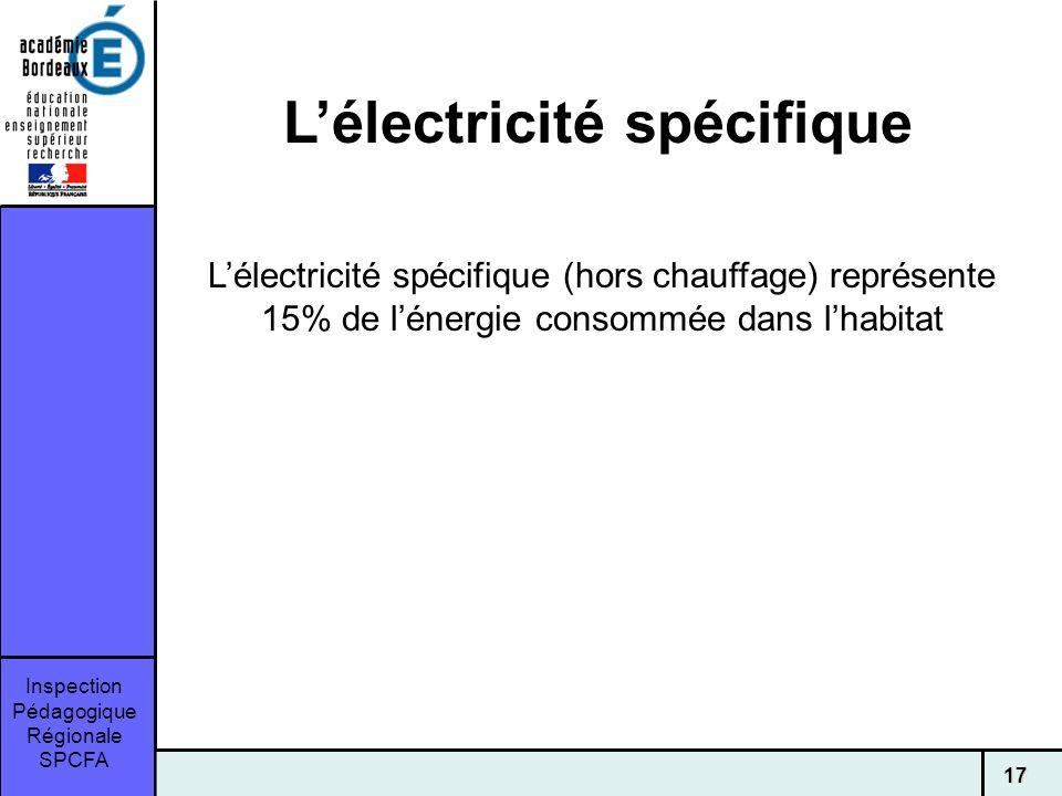 L'électricité spécifique