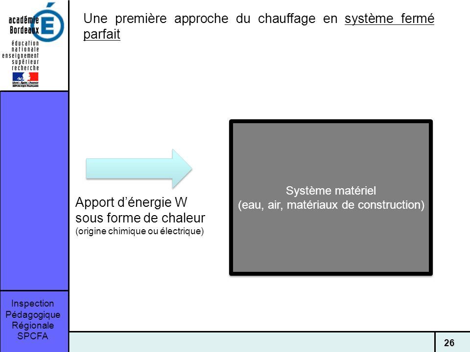 (eau, air, matériaux de construction)