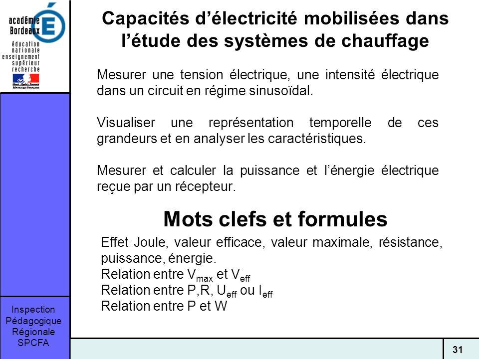Capacités d'électricité mobilisées dans l'étude des systèmes de chauffage