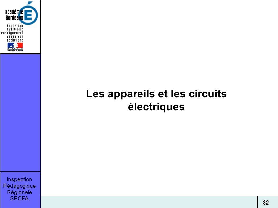 Les appareils et les circuits électriques