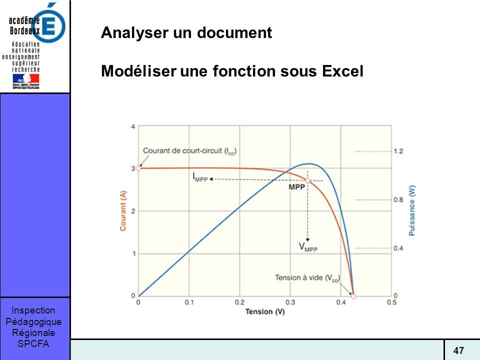 Analyser un document Modéliser une fonction sous Excel
