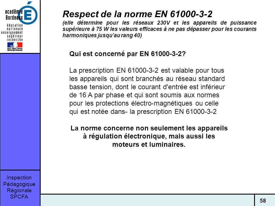 Respect de la norme EN 61000-3-2