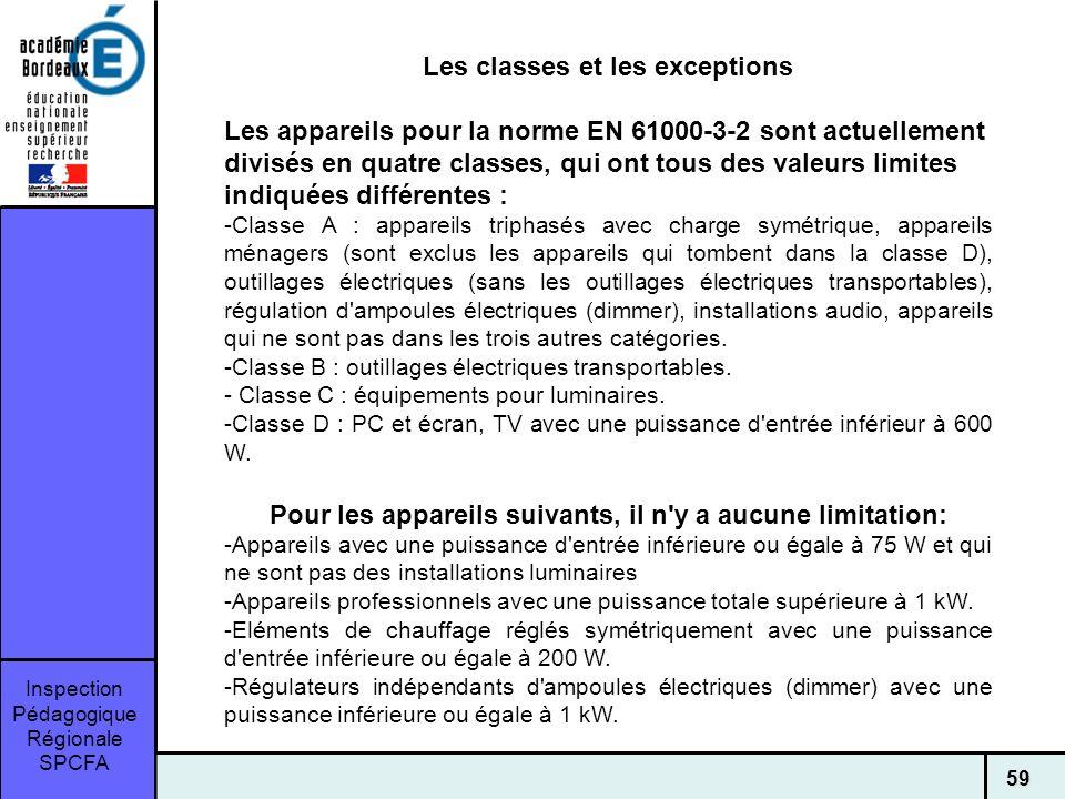 Les classes et les exceptions