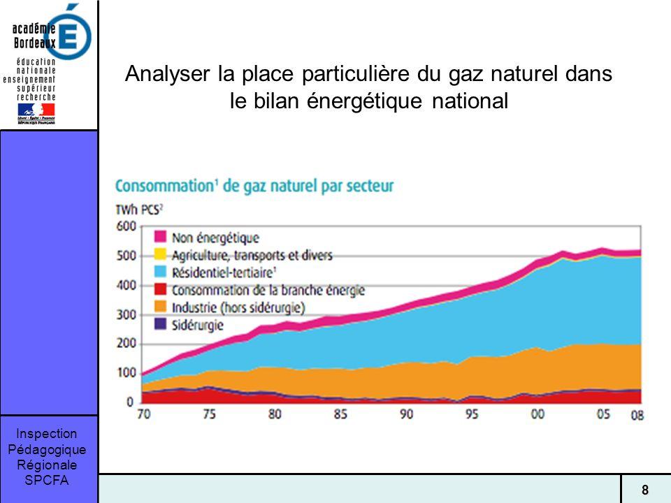 Analyser la place particulière du gaz naturel dans le bilan énergétique national