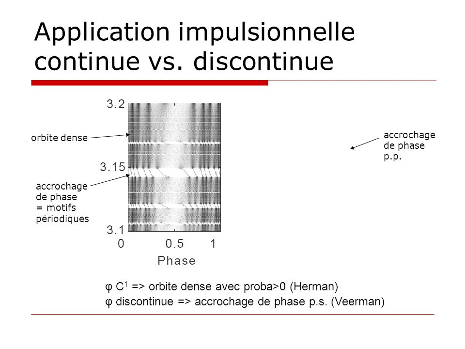 Application impulsionnelle continue vs. discontinue